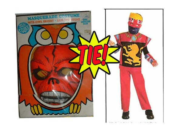 Red Skull Halloween Costume